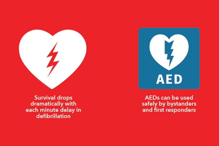 CPR BLS Guidelines 2021 Reanimation mit AED durch Laien