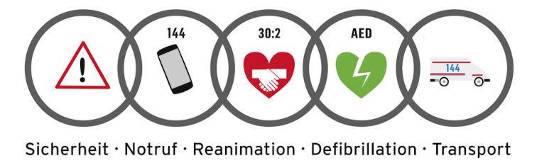 Erste Hilfe mit Herzdruckmassage und AED von Philips Zoll