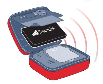 Vernetzt Defibrillator AED Fernsprechfunktion mit 144 Notrufzentrale